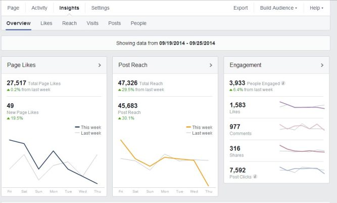 facebook-analytics1