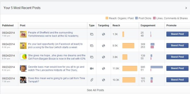 facebook-analytics2