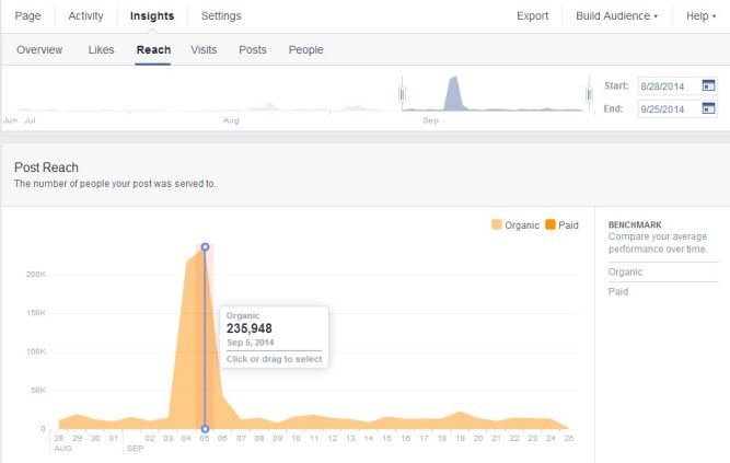 facebook-analytics3