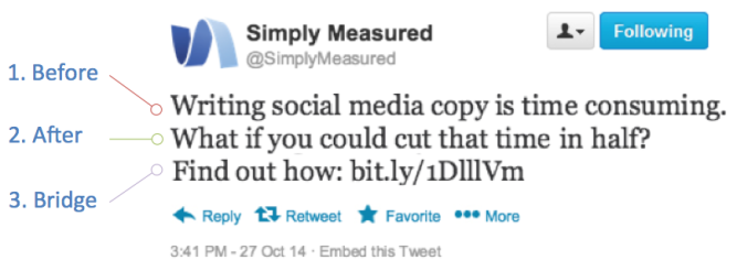 tweet-engagement