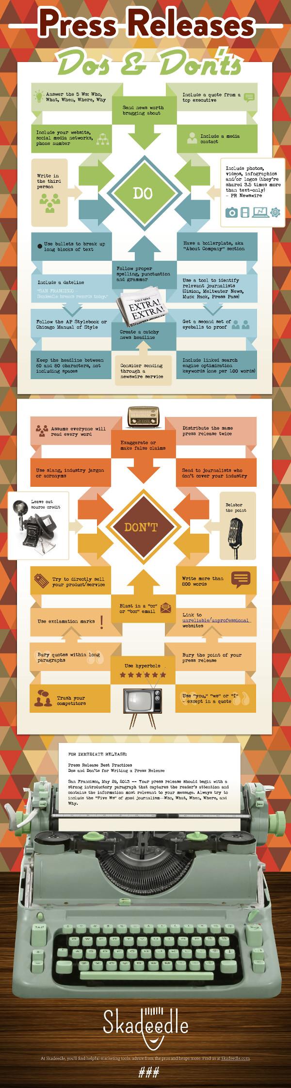 PR-dosanddonts_infographic