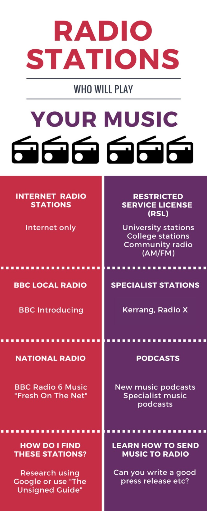 RADIO-STATIONS2016
