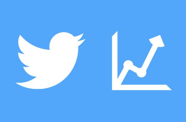 twitter-analytics-alltwitter