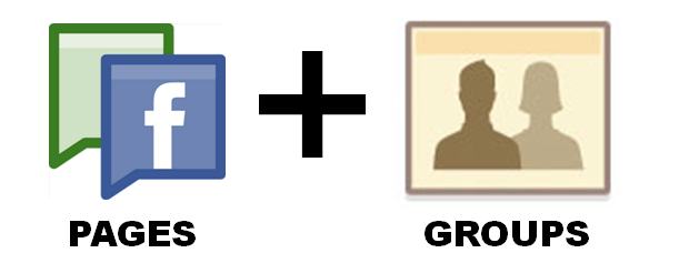 Image result for Reach Out to Facebook Groups