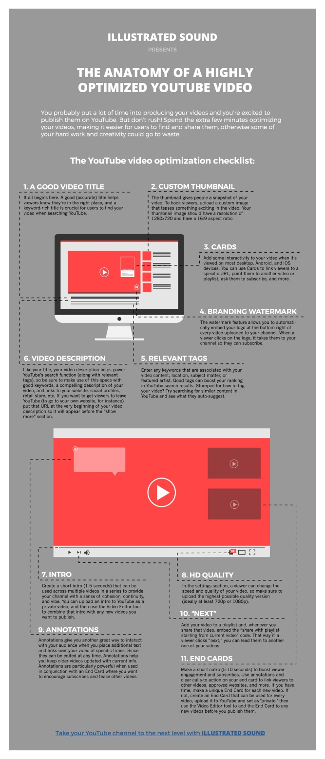 Anatomy-of-a-Highly-Optimized-YouTube-Video-Infographic.jpg