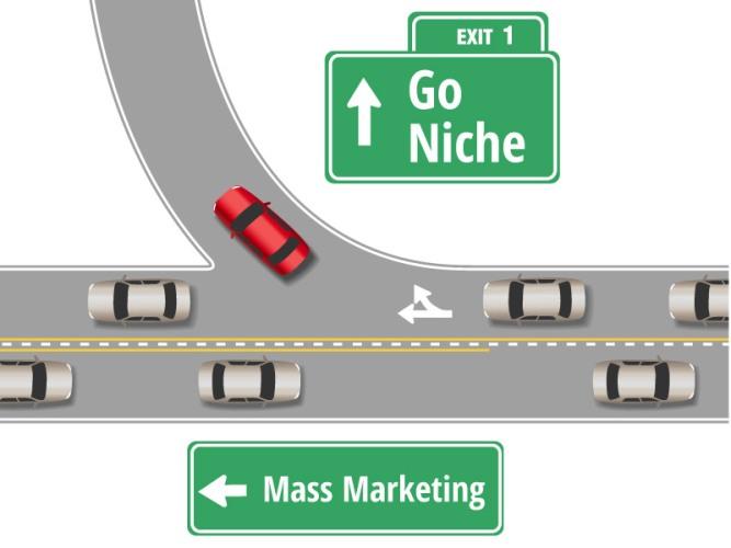 Go-Niche