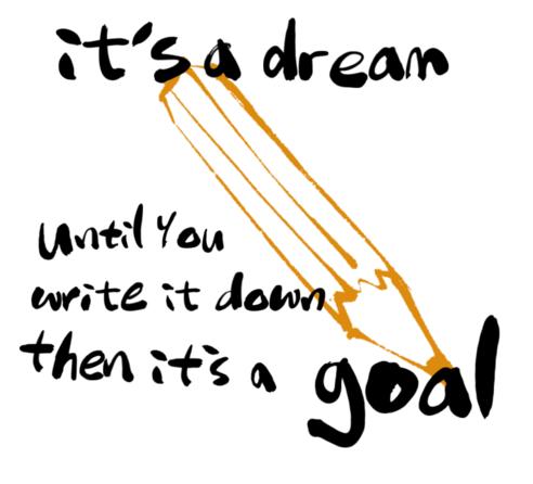 writedowngoals_f_improf_492x446