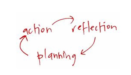 action-reflection-planning